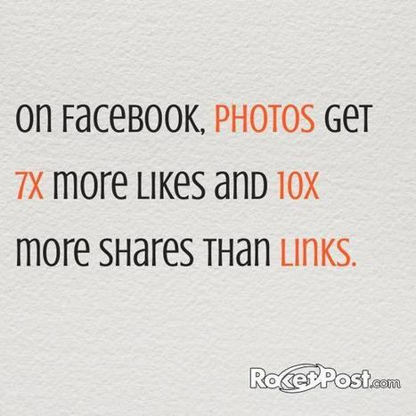 News. 5 Ways to Get Visual on Social Media | Social Media Today | TPOW | Scoop.it