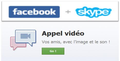 Facebook/Skype, enfin des appels vidéo sur Facebook !   Veille Facebook   Scoop.it