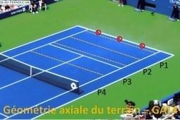 Géométrie évolutive en tennis   Progresser-au-tennis.com   Le tennis, vecteur de valeurs humaines.   Scoop.it