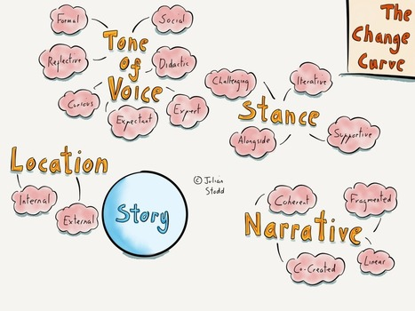 The 3 Levels of Narrative | Business change | Scoop.it