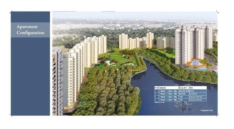 DLF Bangalore   Residential Property in Bangalore   MyTown - RenRealty   Dlf MyTown Residential Apartments Bangalore   Scoop.it