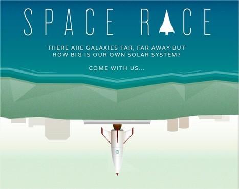 How Big Is Space – Petit voyage didactique dans l'espace | TICE, Web 2.0, logiciels libres | Scoop.it