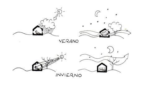 Arquitectura y clima | Arquitectura | Scoop.it
