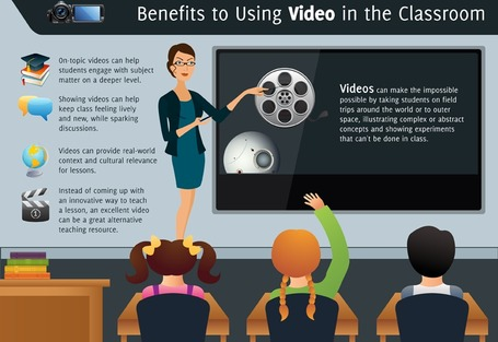 11 Reasons Every Educator Needs a Video Strategy - Online Universities | 21st Century Concepts-Technology in the Classroom | Scoop.it