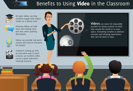 11 Reasons Every Educator Needs a Video Strategy | Cultura de massa no Século XXI (Mass Culture in the XXI Century) | Scoop.it