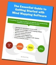 The Mindmapping Software Getting Started Guide | The Mindmap Blog | Art of Hosting | Scoop.it