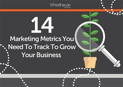 #Growth Hacking : 14 Marketing Metrics You Need To Track by @sercompetitivos | Técnicas de Growth Hacking: | Scoop.it