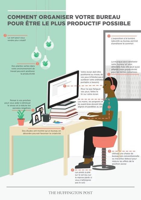 Comment organiser votre bureau pour être le plus productif possible | BRAIN SHOPPING • CULTURE, CINÉMA, PUB, WEB, ART, BUZZ, INSOLITE, GEEK • | Scoop.it