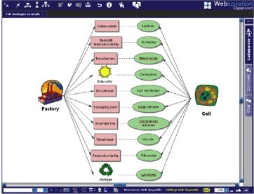 WEBSPIRATION CLASSROOM   Useful web 2.0 tools for Science Education   Scoop.it