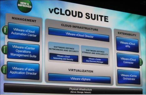 VMworld 2012 Barcelone : VMware pousse l'automatisation du ... - Silicon | VM-NewsSpace | Scoop.it