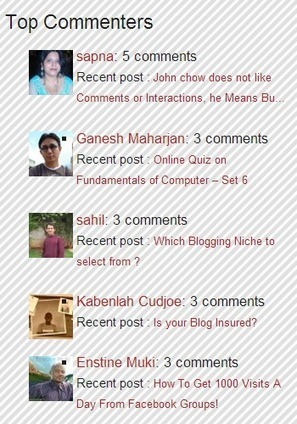 Sapna And Her Blog H4Hitech : The Top Commenter, February 2013 | Basic Blog Tips | Scoop.it