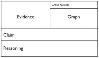 Always Formative: Claim Evidence Reasoning | Science and Math Education | Scoop.it