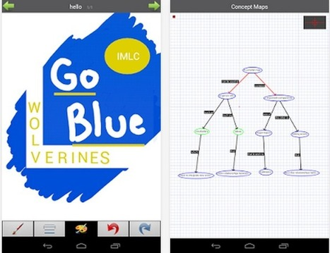 5 of The Best Android Apps for Creating Visual Concept Maps | Web tools to support inquiry based learning | Scoop.it