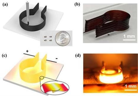 University of Maryland researchers develop micron-scale graphene based 3D printed furance | 3D_Materials journal | Scoop.it