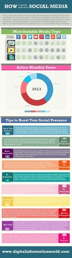 10 Tips To Create Better Brand Awareness On Social Media - Infographic | Social Media Marketing | Scoop.it
