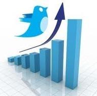 Estadísticas de Twitter 2011 : AlexaSocialMedia   Social Media e Innovación Tecnológica   Scoop.it
