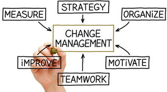 Five Tips For Handling #Change Effectively #ChangeManagement   Project Management and Quality Assurance   Scoop.it