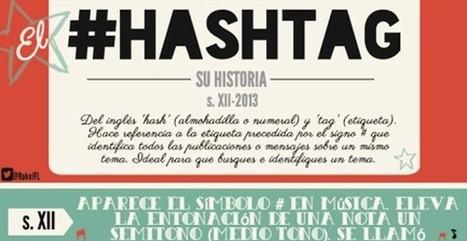 La completa historia del hashtag en una infografía | Infografías | Scoop.it
