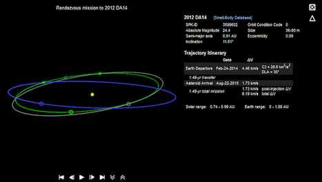 NASA Launches Interactive Website to Design Interplanetary Missions | Interactive Design Daily | Scoop.it