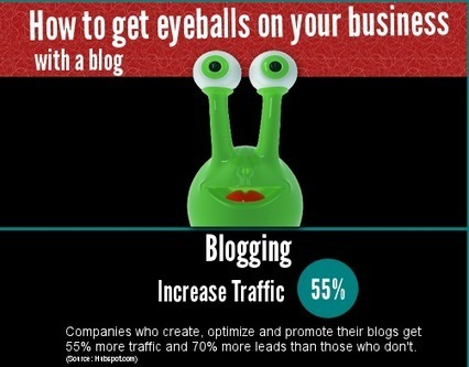How to Get Eyeballs on Your Business with a Blog [INFOGRAPHIC] | Social Media Today | Online Marketing-Graphics | Scoop.it