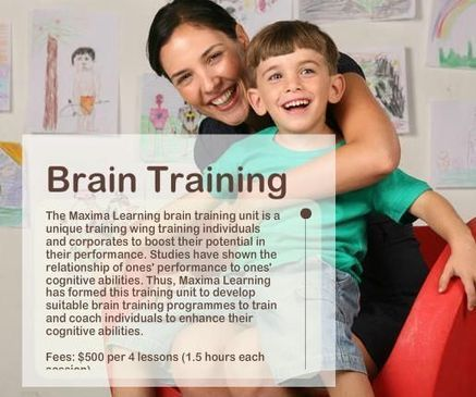 Cognitive Training   MAXIMA LEARNING   Scoop.it