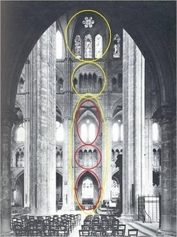 Gótico clásico: Bourges | Los Ojos Medievales del Arte | Scoop.it
