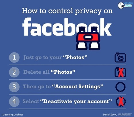 How to Control Your Privacy on Facebook [COMIC] | Everything Marketing You Can Think Of | Scoop.it