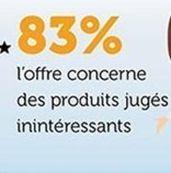 Cross canal : comment les Français réagissent face aux offres promotionnelles | Prêt à porter stratégie digitale | Scoop.it