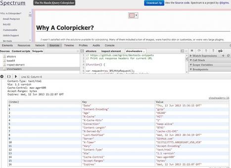 DevTools Snippets | CSS3 Javascript JQuery HTML5 - node.js vert.x | Scoop.it