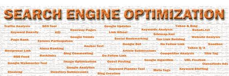 seo training in jabalpur.   Internet Marketing Training   Scoop.it