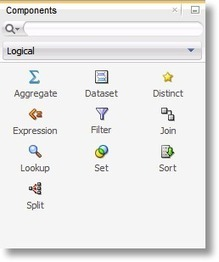 Oracle Data Integrator 12c Patch - Missing Components | ODI - Oracle Data Integrator | Scoop.it