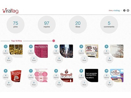 Viraltag   Pinterest Management Tool for Brands   Social Media   Scoop.it