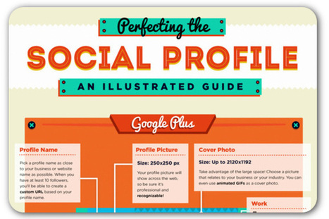 The elements of great social media profiles | Compliance | Scoop.it