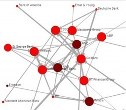 Social Network Analysis and Succession Planning   Navigo Research   HRTech   Scoop.it
