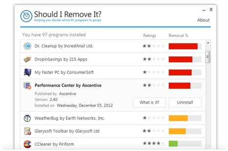 Qué debo quitar de mi sistema Windows por @luz_tic | Pedalogica: educación y TIC | Scoop.it