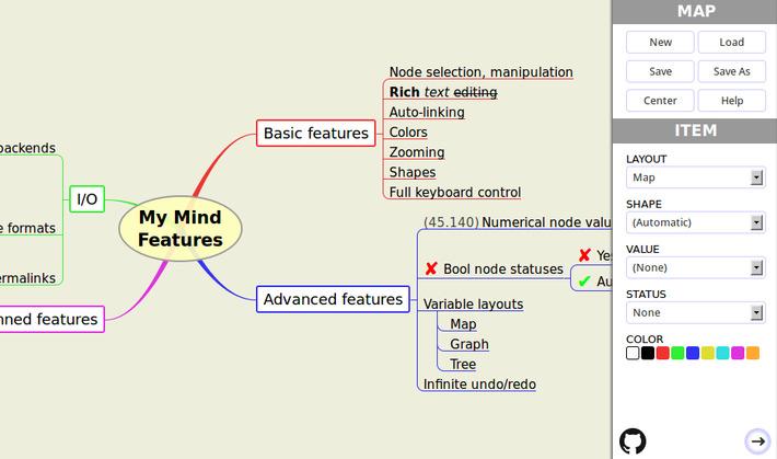 My Mind : création en ligne de cartes mentales. | TIC et TICE mais... en français | Scoop.it