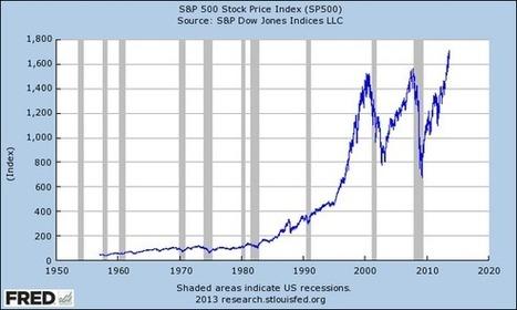 Are Stocks Too High? - DailyFinance | economy | Scoop.it