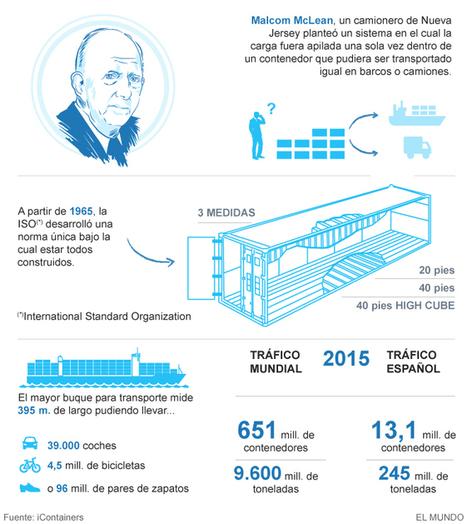 El contenedor que revolucionó la historia del tráfico marítimo | Supply chain News and trends | Scoop.it