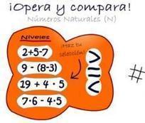 Opera y compara números Naturales - Didactalia: material educativo | CENTRO CEIBAL TECNOLOGÍA DE FLORIDA | Scoop.it
