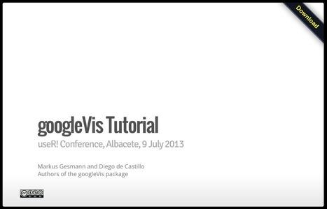 mages/googleVis | Business Analytics & Data Science | Scoop.it