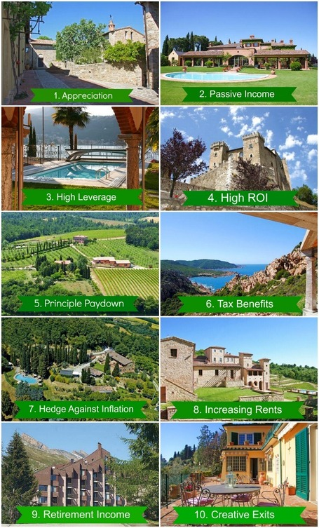 Top 10 Reasons to Buy and Hold Real Estate | Le Marche Properties and Accommodation | Scoop.it