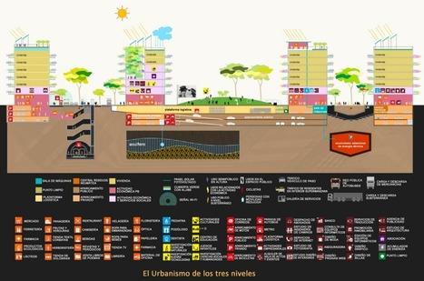 Comprendiendo las ciudades. El urbanismo vivo y ecológico. | Arquitectura y Ciudad Sostenible. | Scoop.it