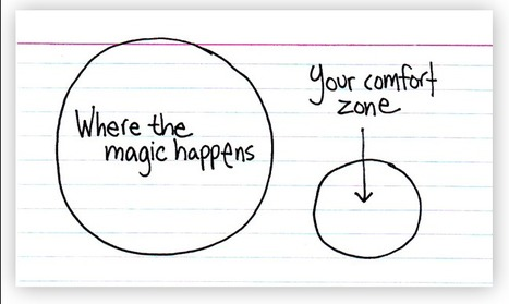 Step out of your comfort zone | 21st century school | Scoop.it