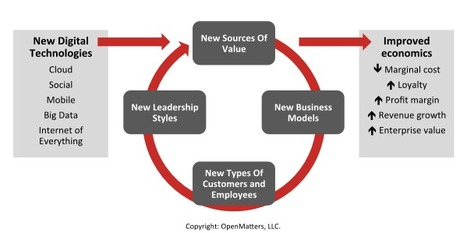 Is Your Leadership Style Right for the Digital Age? | LeadershipABC | Scoop.it
