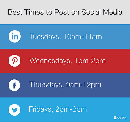 When's the Best Day and Time to Post on Social Media? | Online Learning | Scoop.it