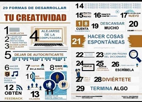 Hablando sobre creatividad | La Diversiva | educacion | Scoop.it