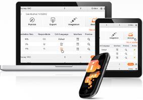 iPerceptions.com | eCommerce Solutions | Scoop.it