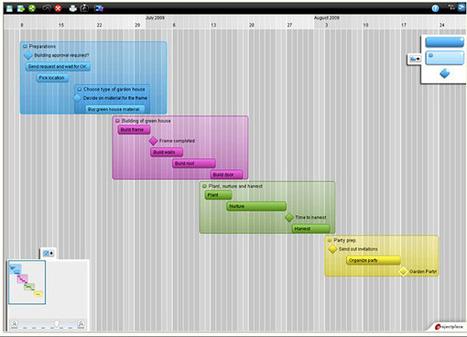 Online samenwerken: zo kan het ook   Online samenwerken en leren 2.0   Scoop.it