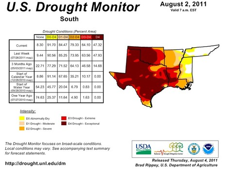 When Climate Changes Come and Water Policies Fail. Pray for Rain? | Food and Nutrition | Scoop.it