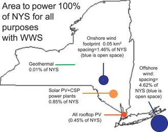 Environmental Valuation & Cost-Benefit News: Examining the feasibility of converting New York State's all-purpose energy infrastructure to one using wind, water, and sunlight   Sustainable Futures   Scoop.it